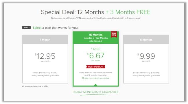 ExpressVPN Pricing Information
